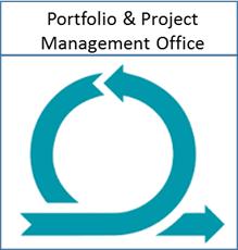 portfolio-pmo