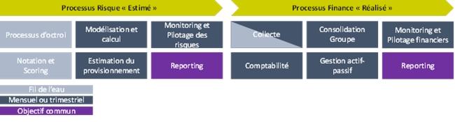 une-transition-reussie-vers-ifrs-9-de-limportance-dune-cooperation-accrue-des-fonctions-risques-et-finance